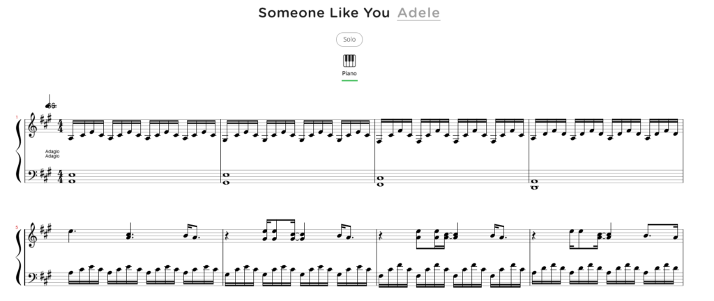 Piano notes for Adele Someone Like You