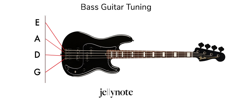 How to tune your bass guitar.